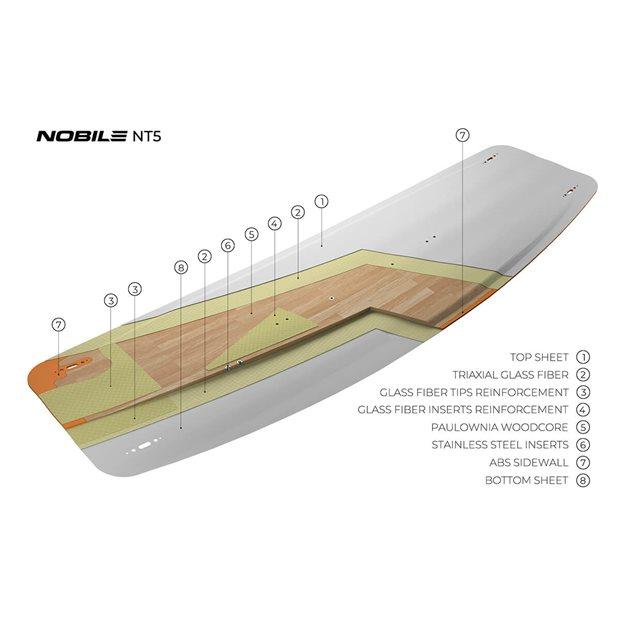 kiteboard-2022-NOBILE-NT5-tech.jpg