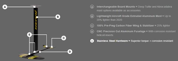 Hydrofoil-S25-Naish-Kite-810-tech.png