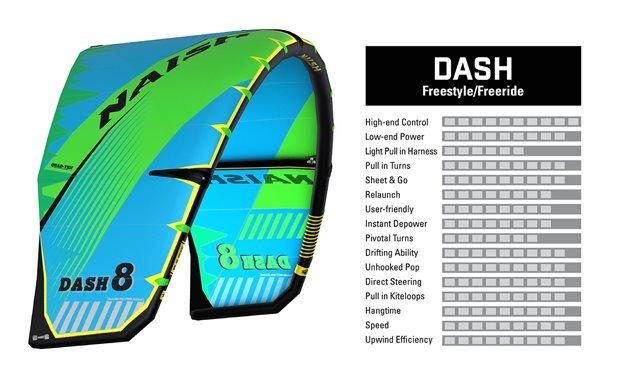 kite-2018-19-NAISH-Dash-characteristics.jpg
