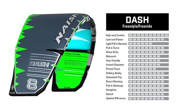 kite-2019-20-NAISH-Dash-characteristics.jpg