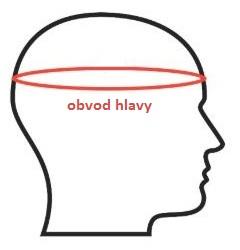 Jak vybrat neopren - Gul kukly obvod hlavy