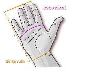 Jak vybrat neopren - Neopren-Gul-rukavice mira dlane
