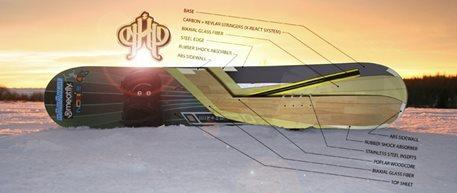 NHP-nobile-snowkiteboard01.jpg